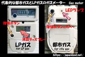 都市ガスとLPガスのメーターの説明
